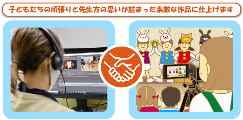動画編集サービスの画像02