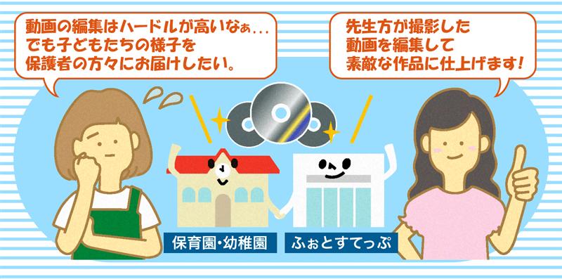 動画編集サービスの画像01